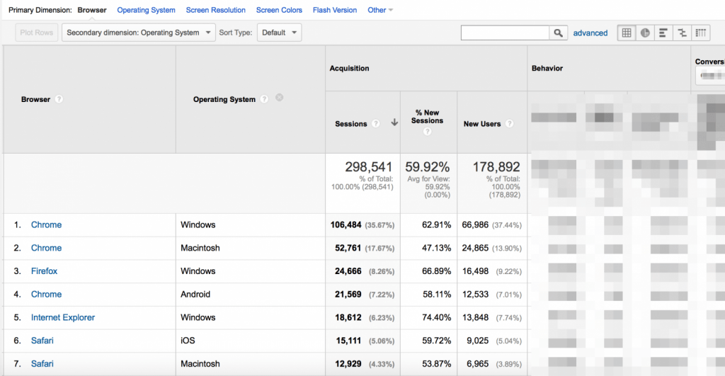 browser device in google analytics