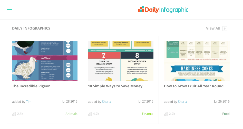 12 websites to submit your infographic