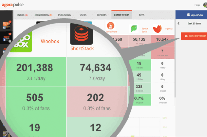 20 tools to spy on your competitors