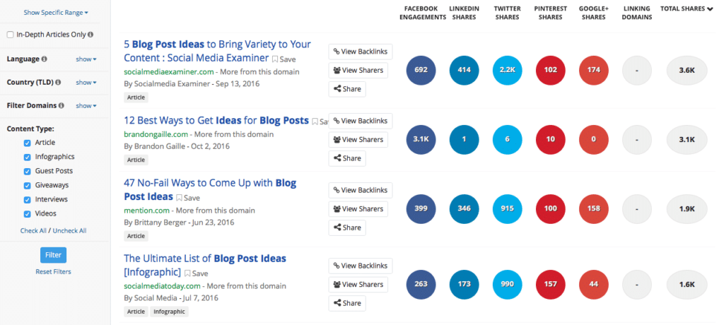 How to consistently come up with engaging blog post ideas