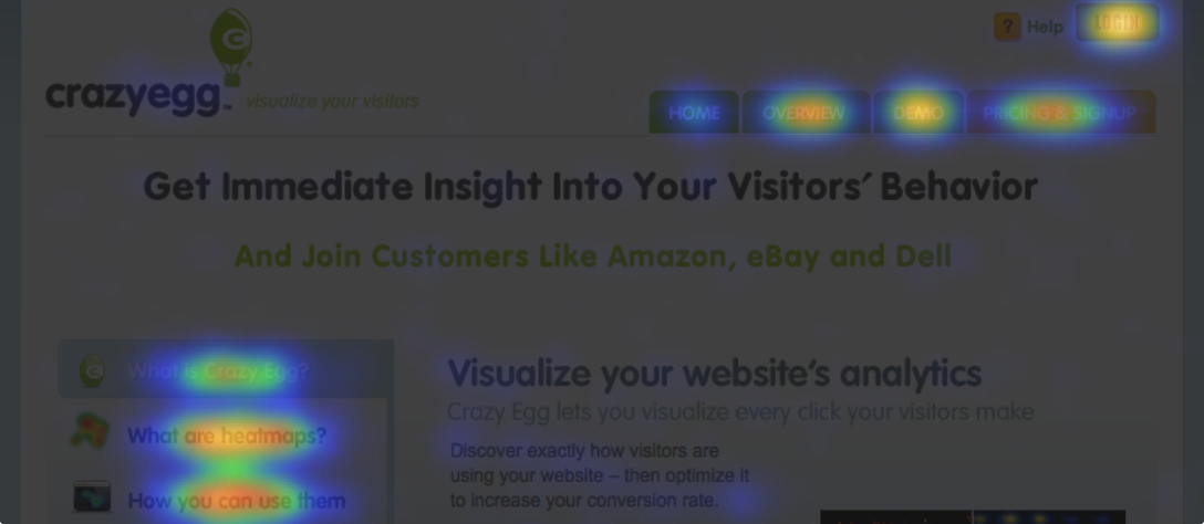 10 conversion tools to help improve your website
