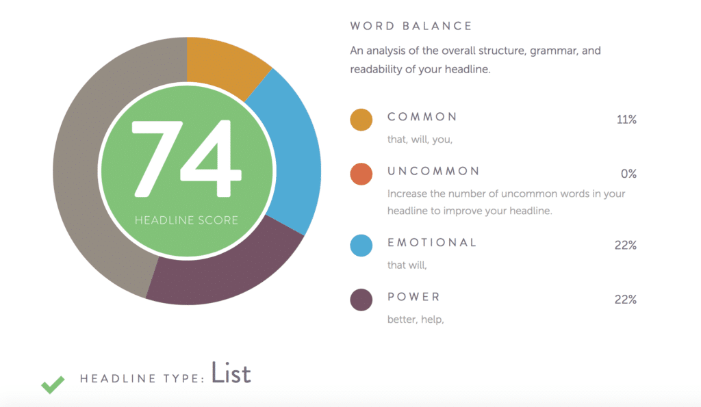 5 tools that will help you write better content