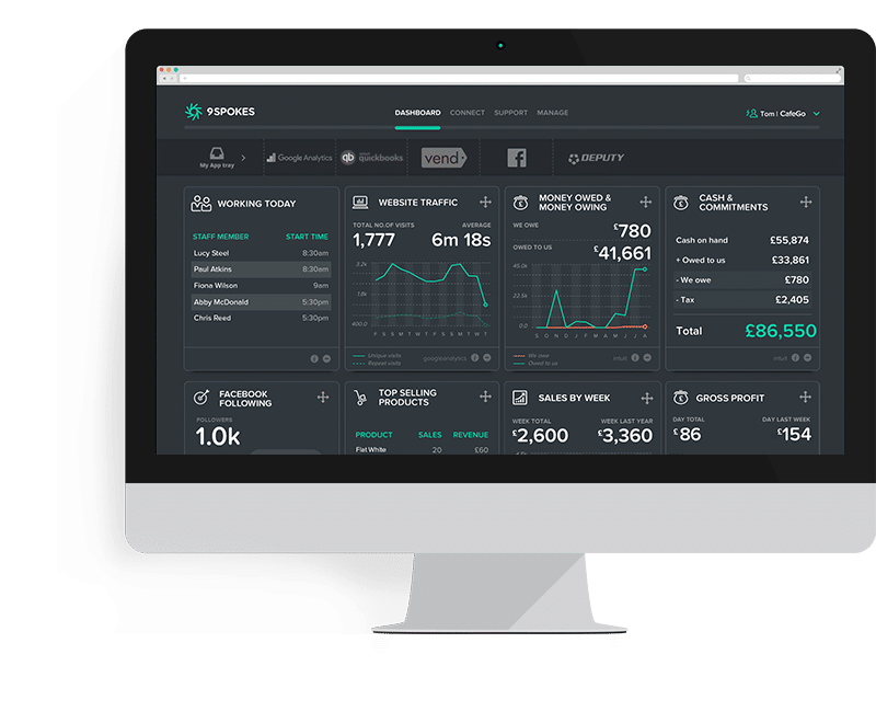 How to keep track of your entire business with one smart dashboard