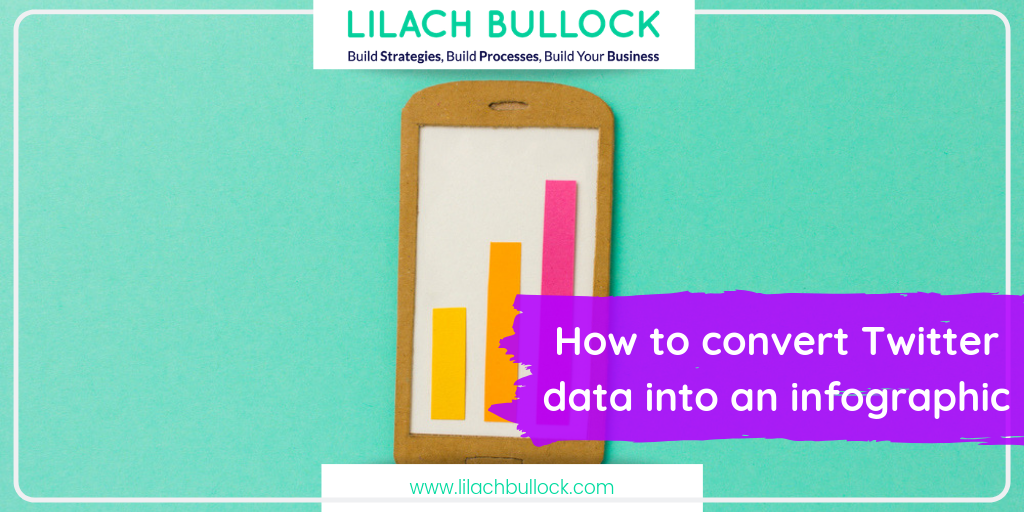 How to convert Twitter data into an infographic