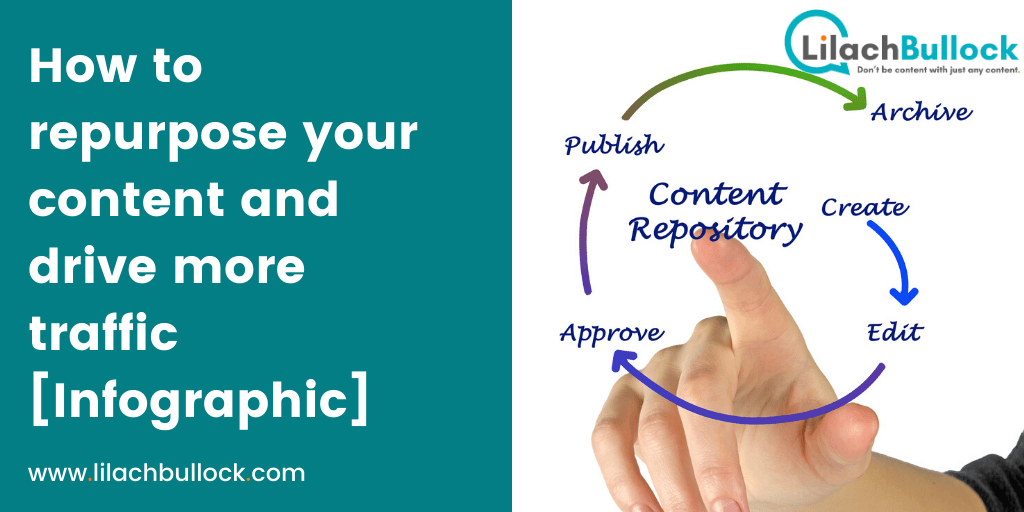 How to repurpose your content and drive more traffic [Infographic]