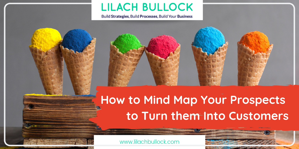 How to Mind Map Your Prospects to Turn them Into Customers
