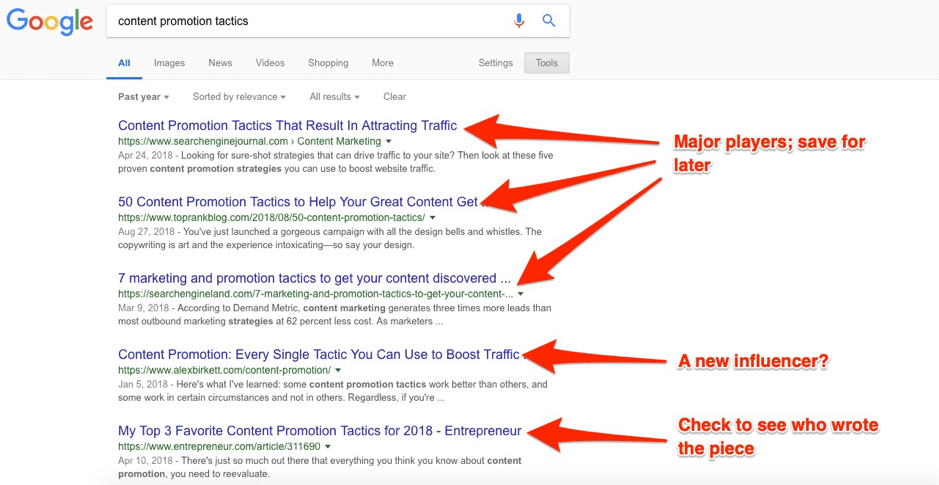 google serp example screenshot