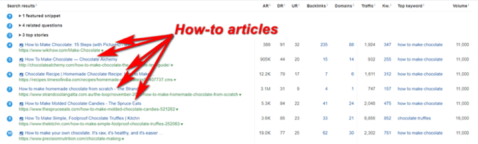 how to articles seo copywriting