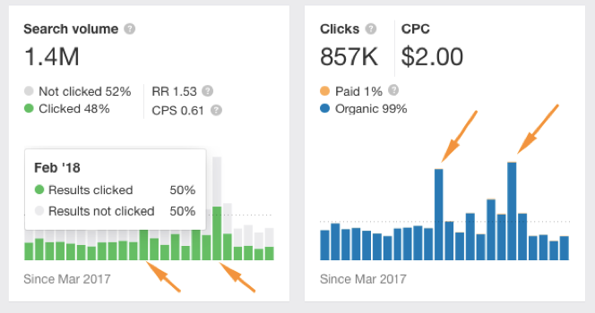 ahrefs screenshot SEO