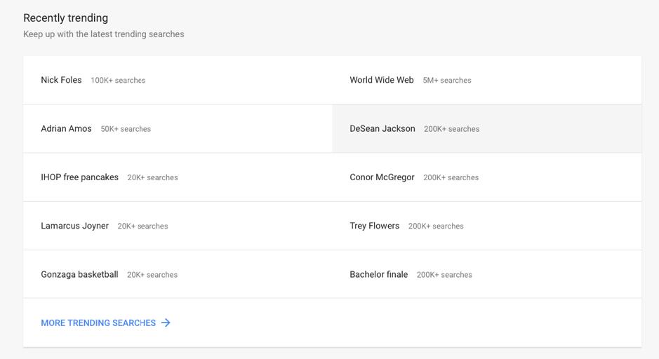 seo google trends recently trending screenshot