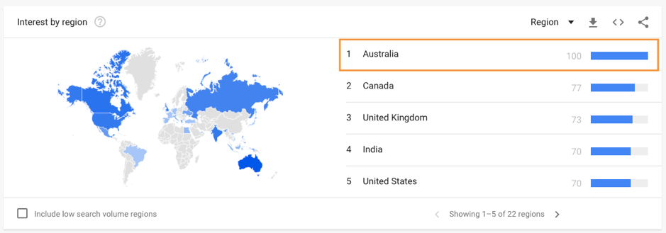 seo google trends coconut milk screenshot