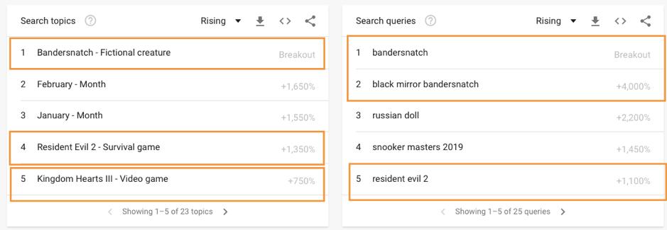 seo google trends screenshot