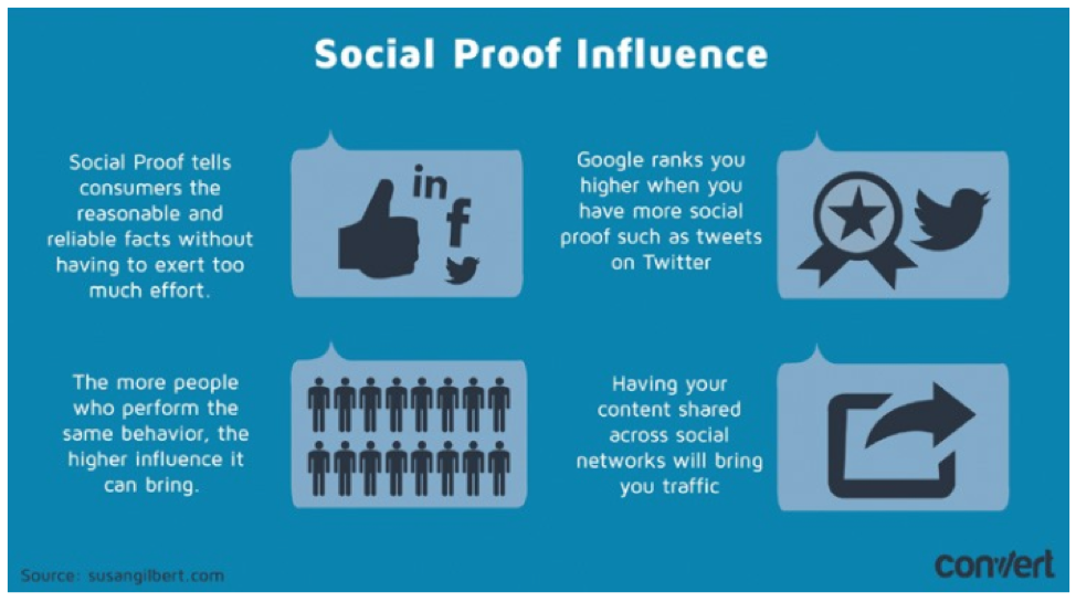 social proof influence