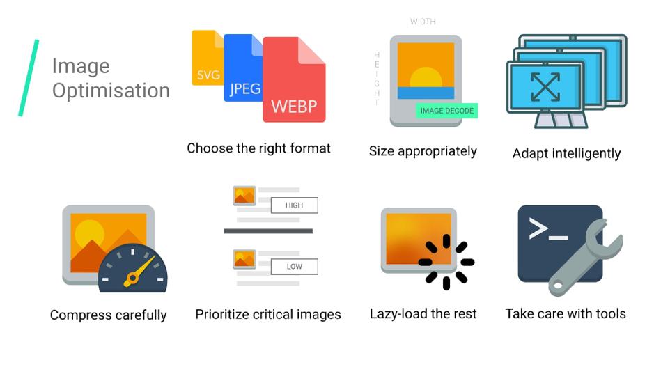 image optimization google SEO