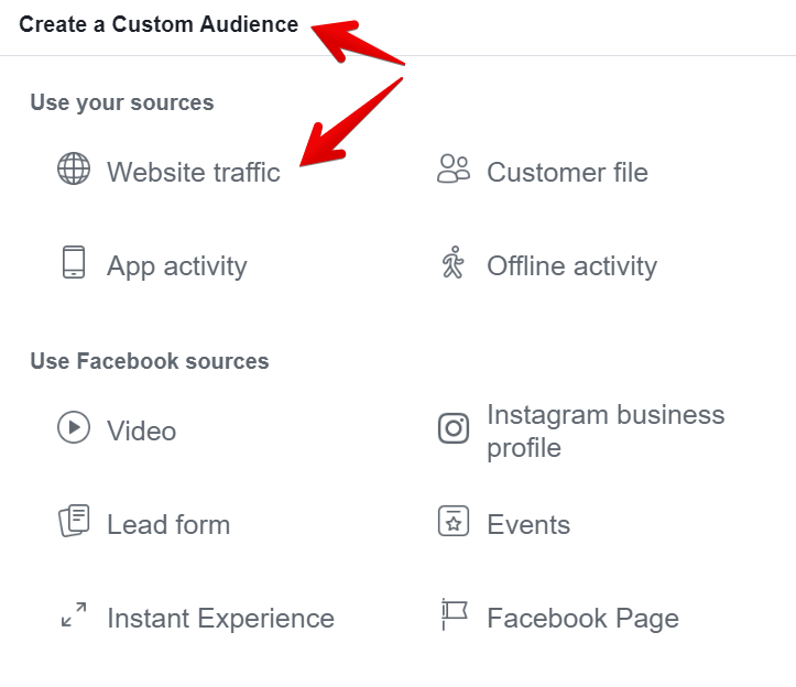 Custom audience from a website traffic