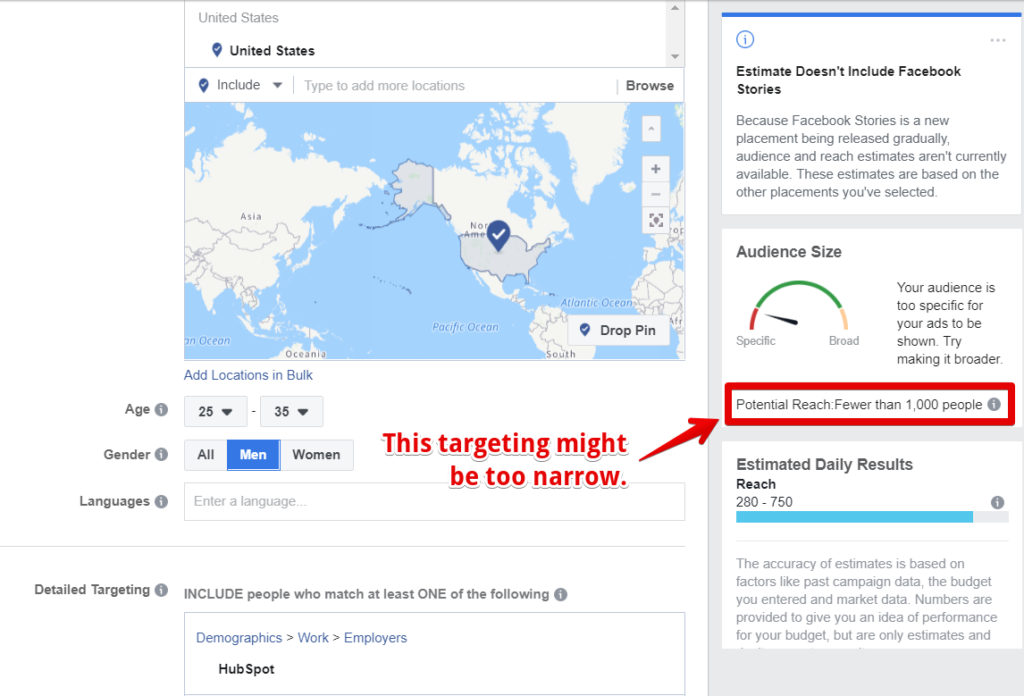 Narrow targeting example for lead generation
