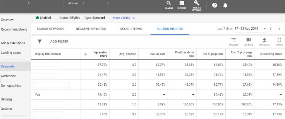 auction insights sripts screenshot