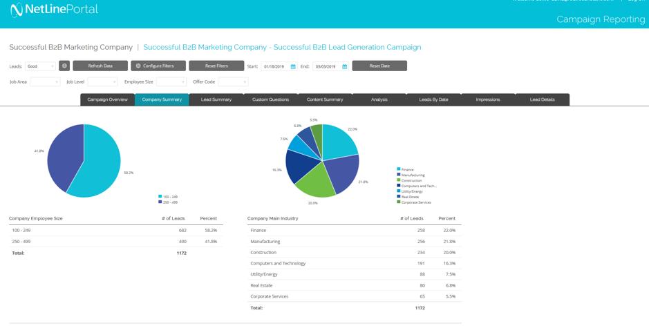 netline screenshot content syndication