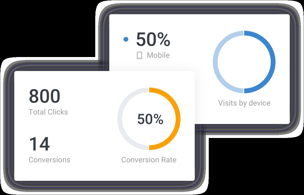 PushSend mobile and desktop visits