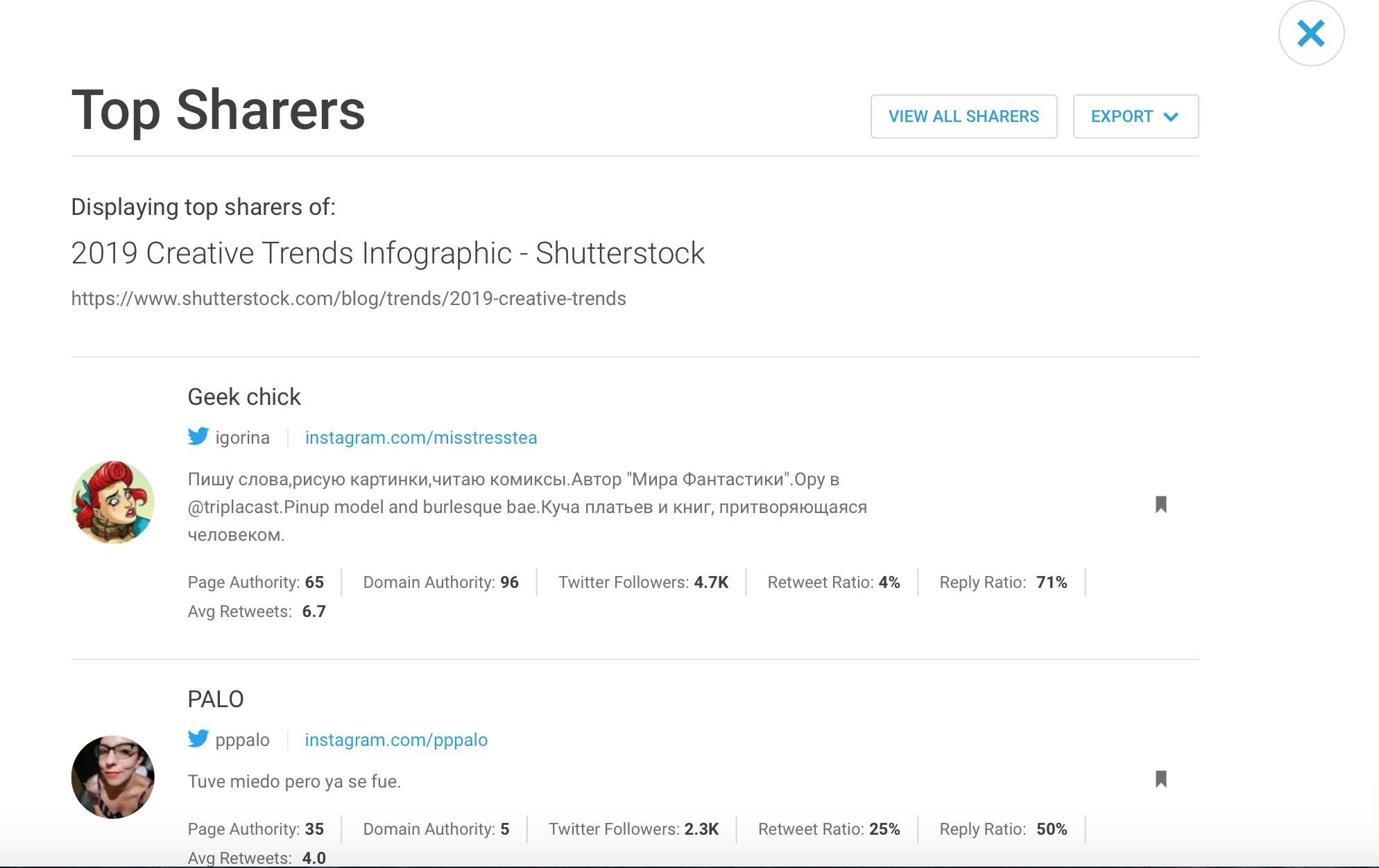 buzzsumo top sharers
