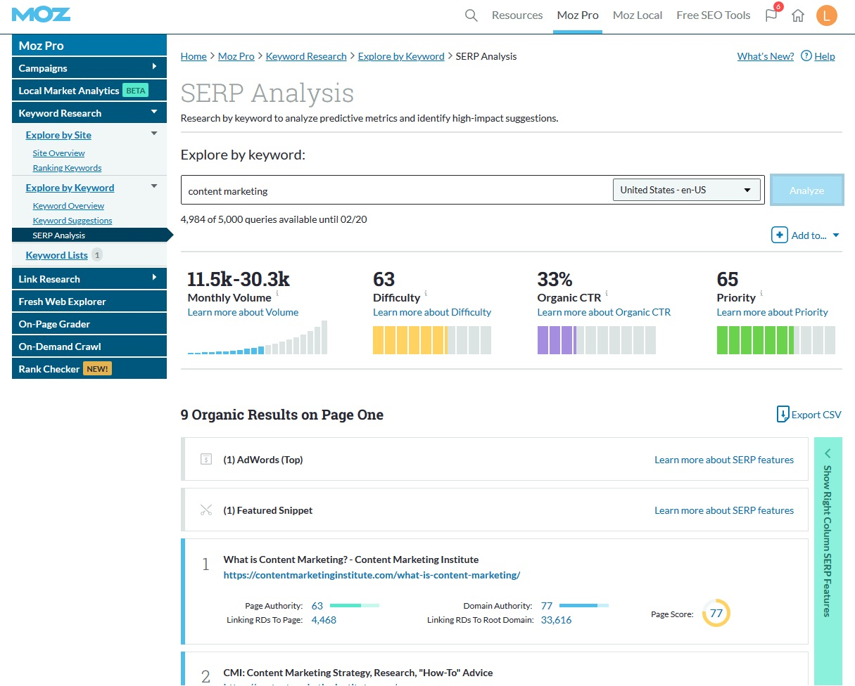 content marketing moz
