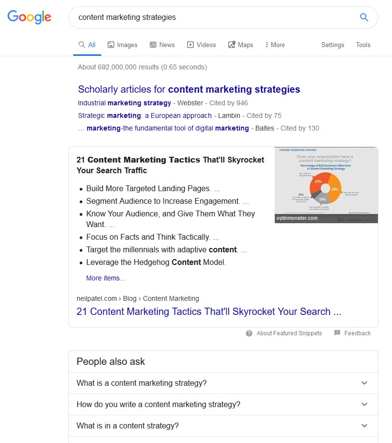content marketing strategies keyword results