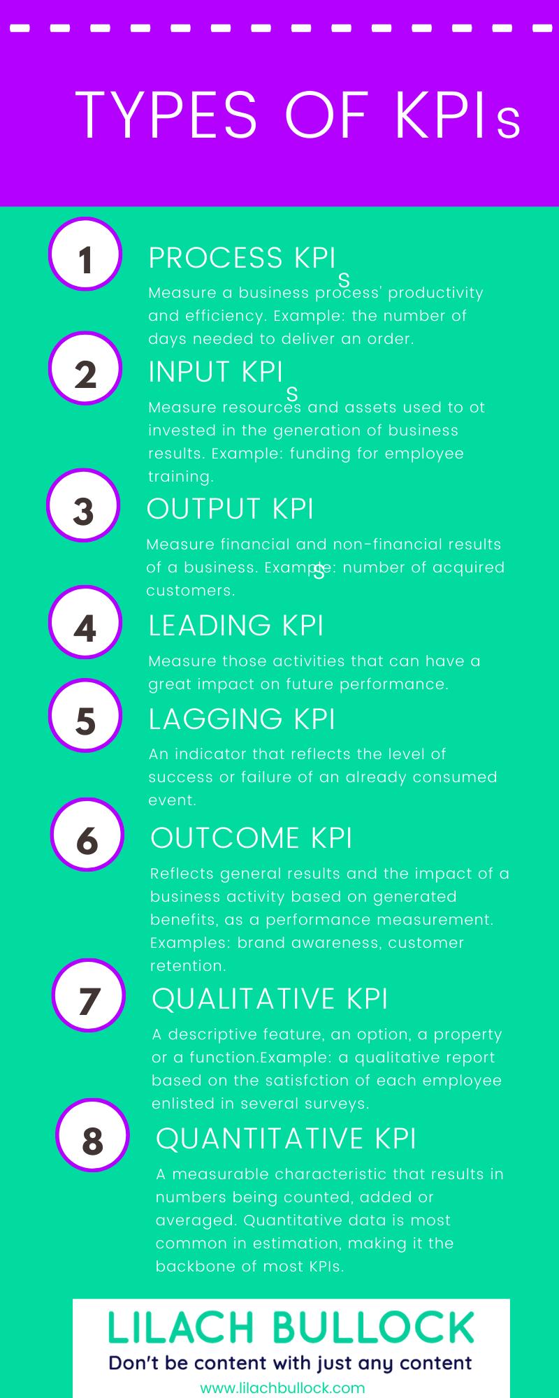 types of kpi