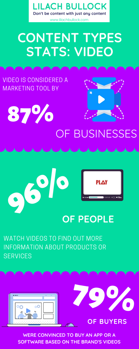 content types stats infographic