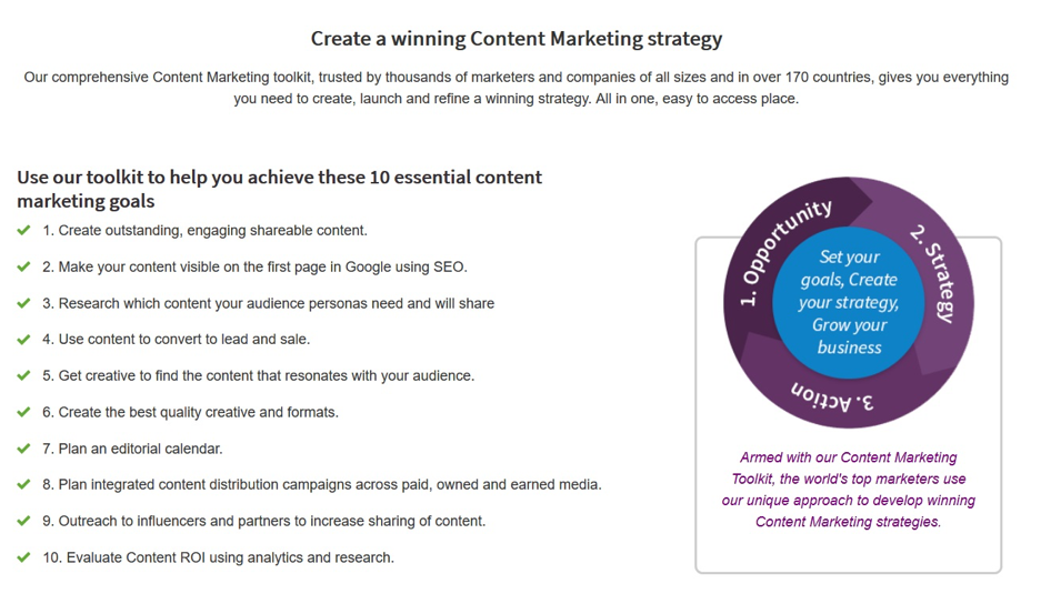 smart insights content marketing strategy template