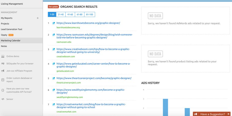 SEmrush keyword research screenshot