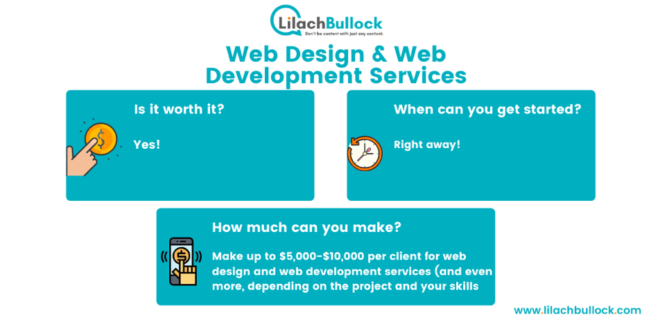 making money blogging with web design services