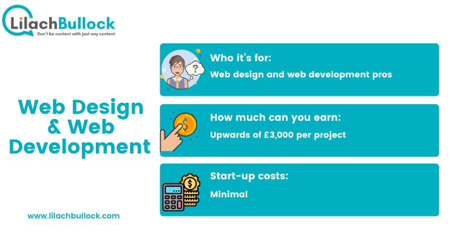 making money online with web design