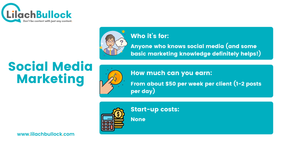 making money online with social media marketing