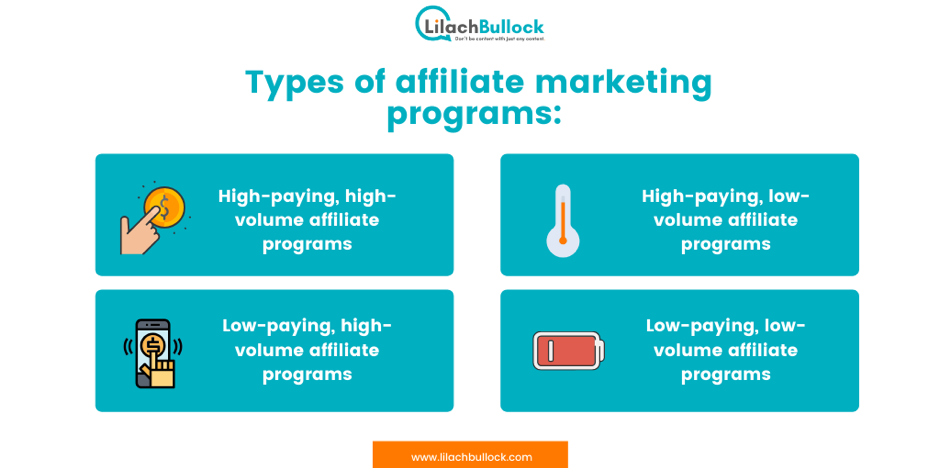 types of affiliate marketing programs