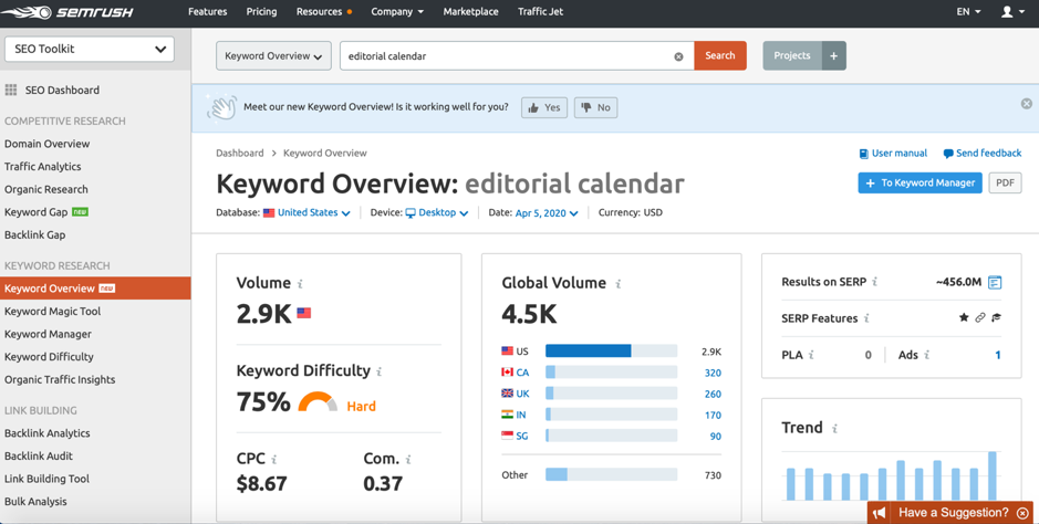 SEMrush screenshot keyword research