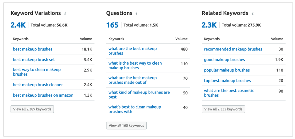semrush keyword research screenshot