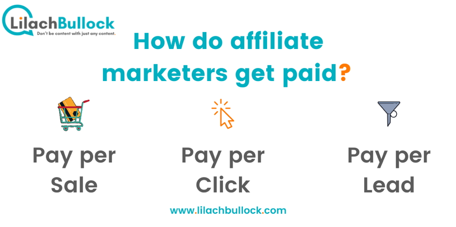 How affiliate marketers get paid