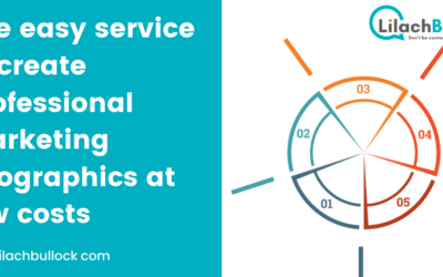 The easy service to create professional marketing infographics at low costs