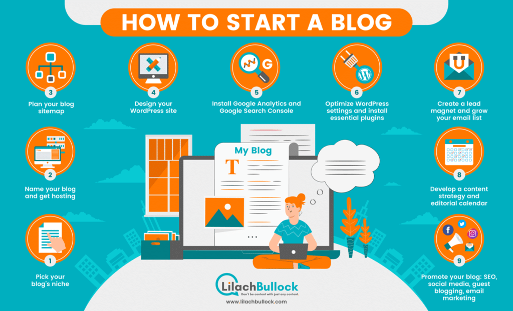 easelly how to start a blog infographic