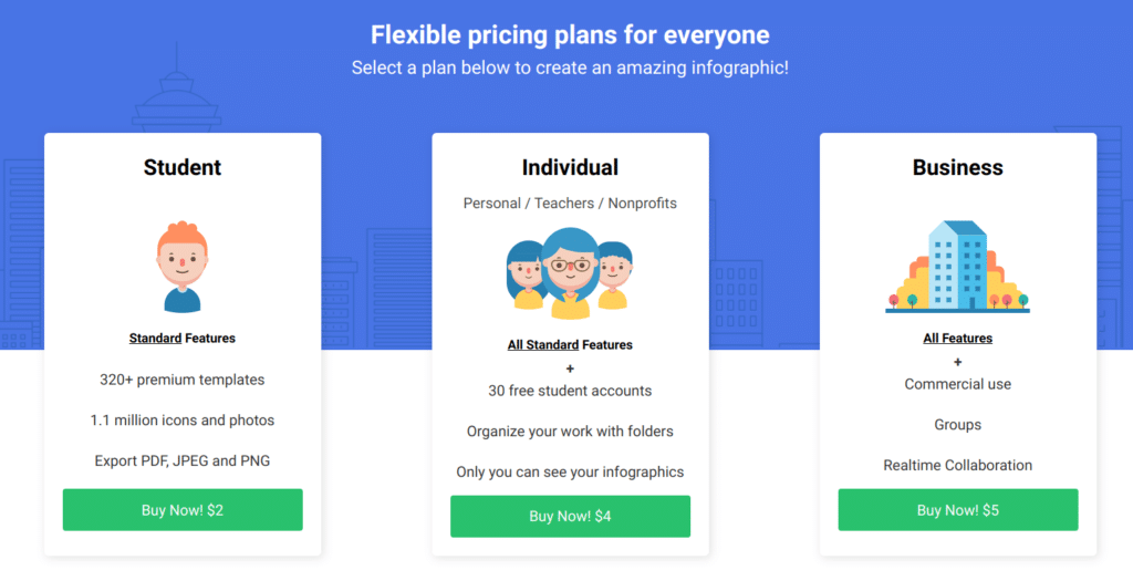 easelly pricing