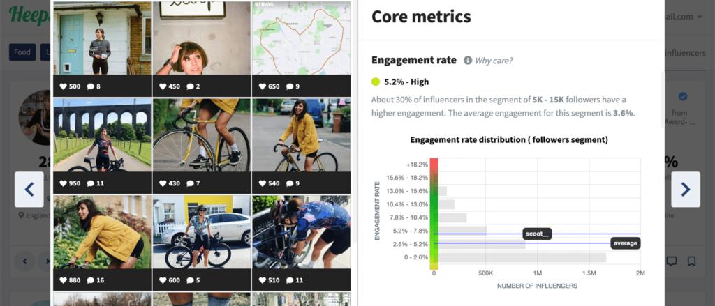 heepsy core metrics
