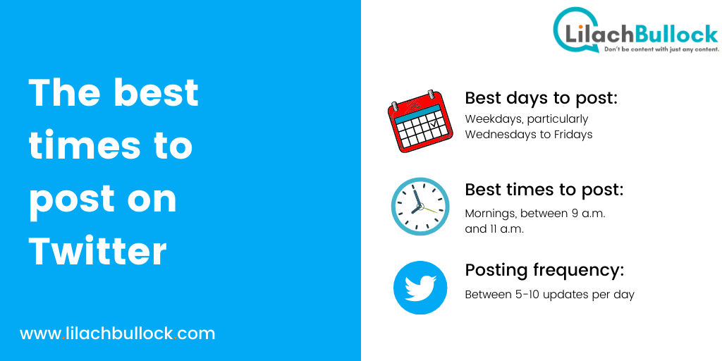 The best times to post on Twitter